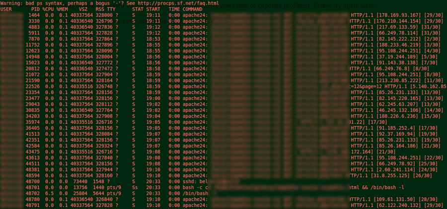 Данные об атаке на сайт