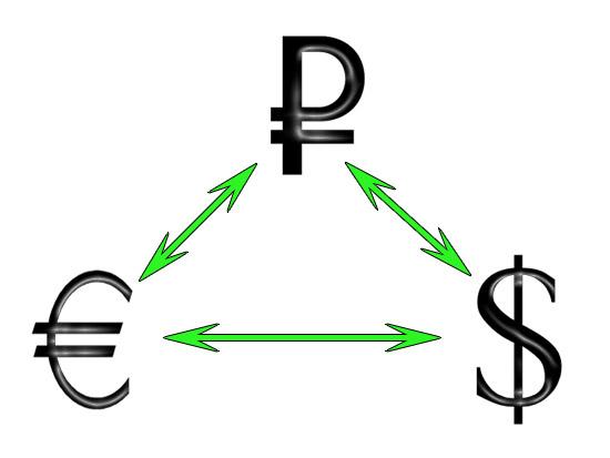 Если сегодня рубль за евро стоял 59р то завтра он может подрасти до 59.20 рублей